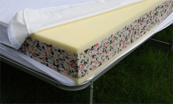 Bed Bug Proof Mattresses, Mattress Covers, Bed Frames for shelters